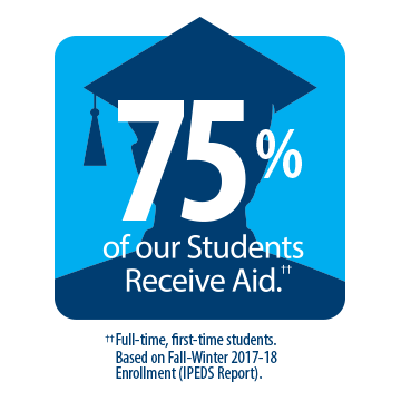 75% of our students receive financial aid