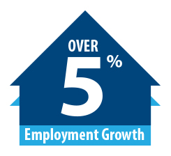Text displaying Over 5% labor growth over an upward arrow logo