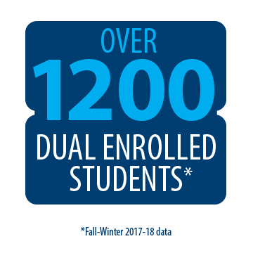1200 Dual enrolled students call Mid home.