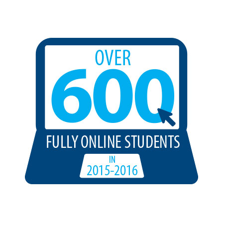 MMCC had over 600 fully online students last year