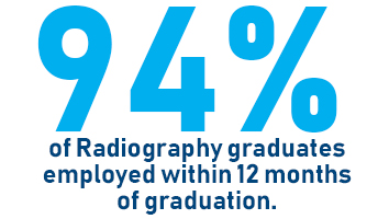 Radiography Employment Rate