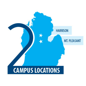 Mid Michigan has two campuses in Harrison and Mt. Pleasant