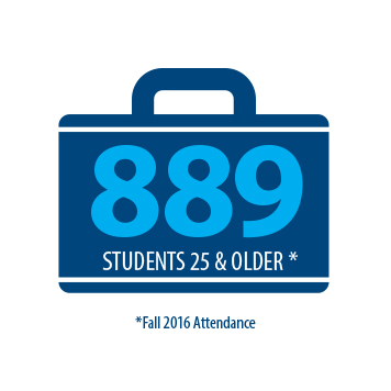 889 of our students are 25 or older