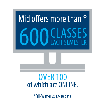 Mid offers a lot of classes both traditional and online