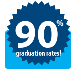 Text the reads 90% graduation rates displayed in front of a certification emblem