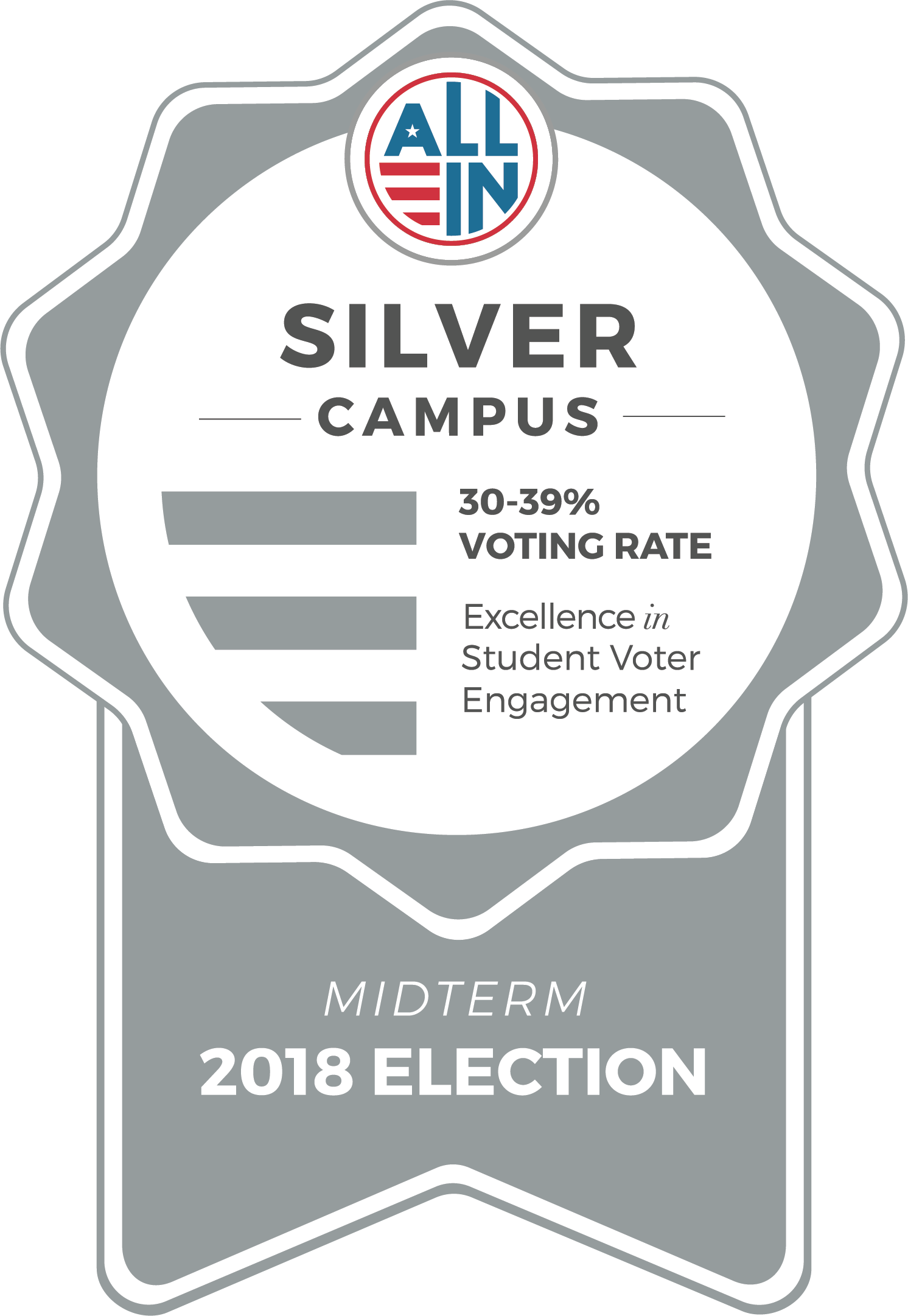 Mid receives award for student voting engagement.