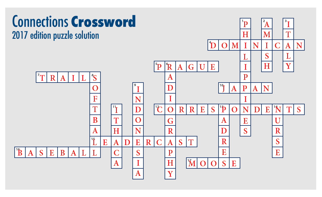 Connections Crossword Puzzle Solution 2017 Mid Michigan College